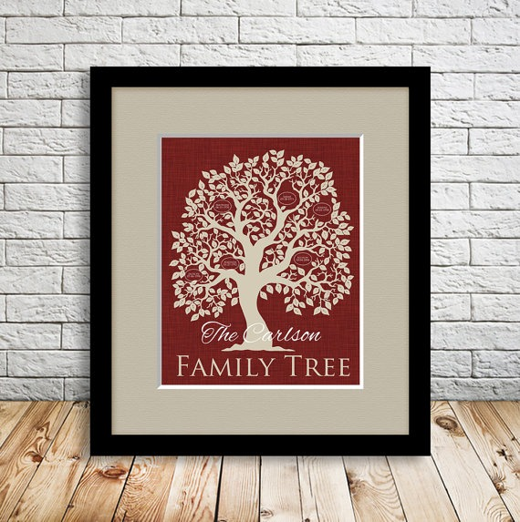 TheFreckledOwlPrints Family Tree