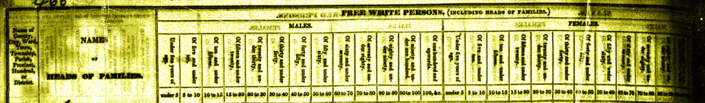 1830 Census George Harwood-1