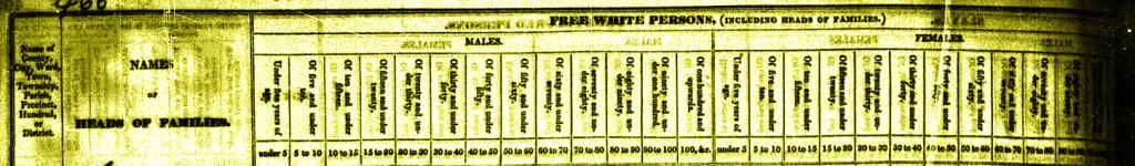 1830 Census George Harwood-1