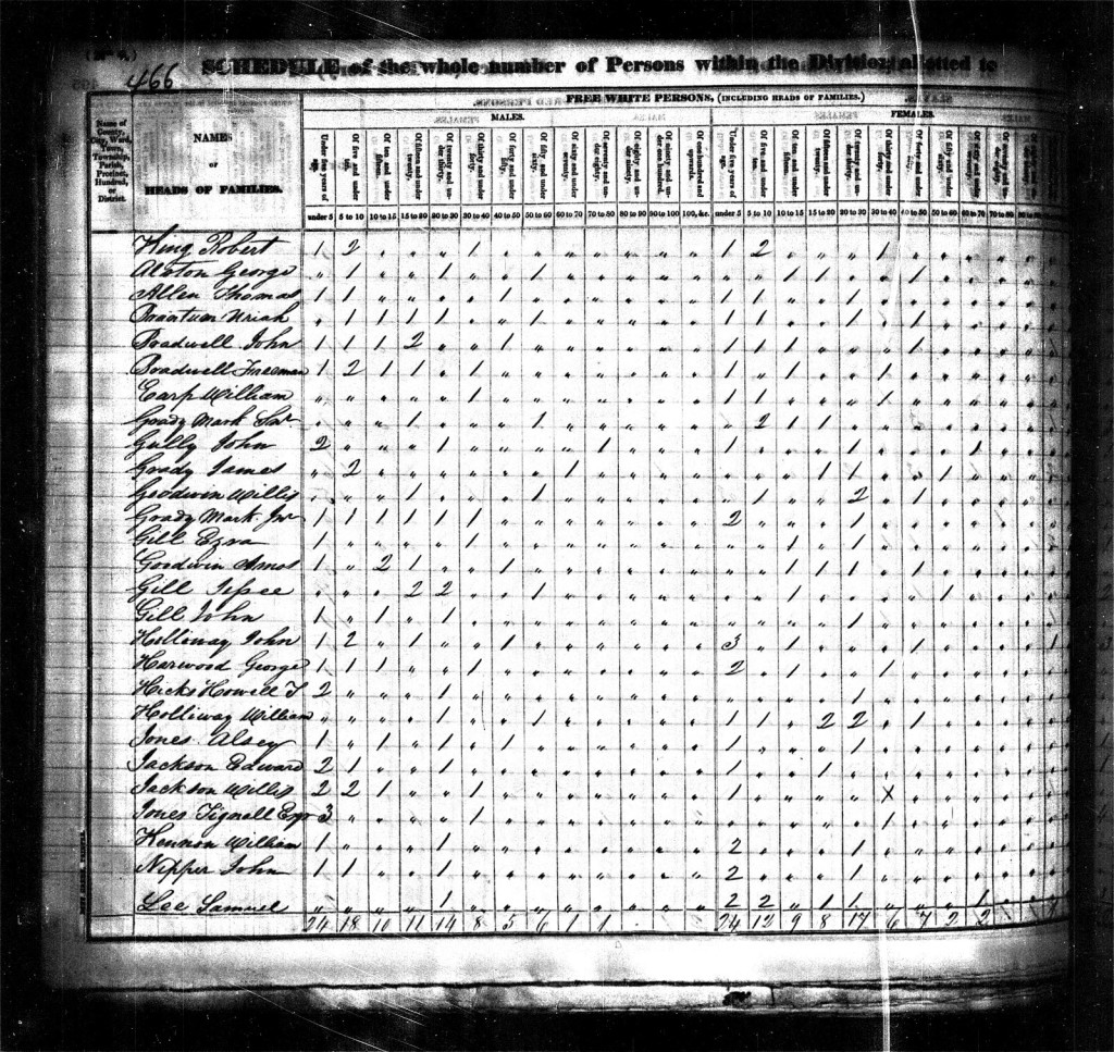 1830 Census George Harwood