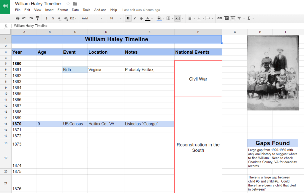 how to create a timeline in google sheets