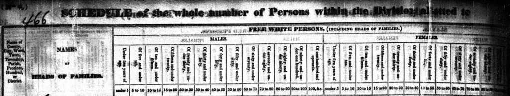 How to Make Sense of Those Tick Marks on Pre-1850 Census Records - Census Records Part 2
