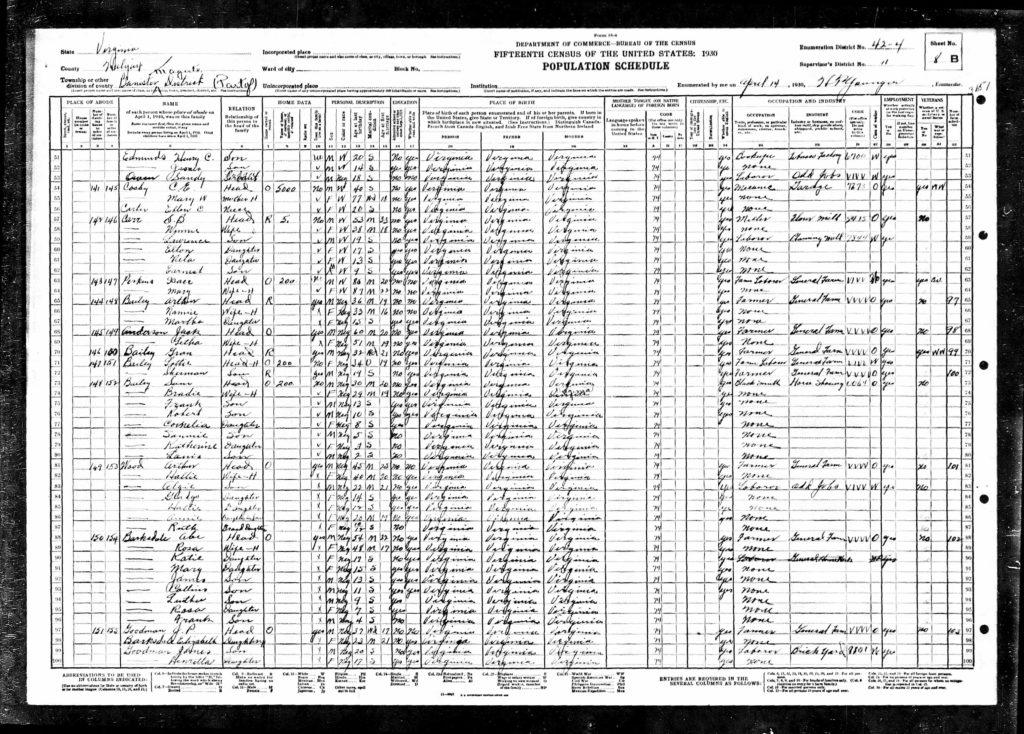 1930 Census SB Carr