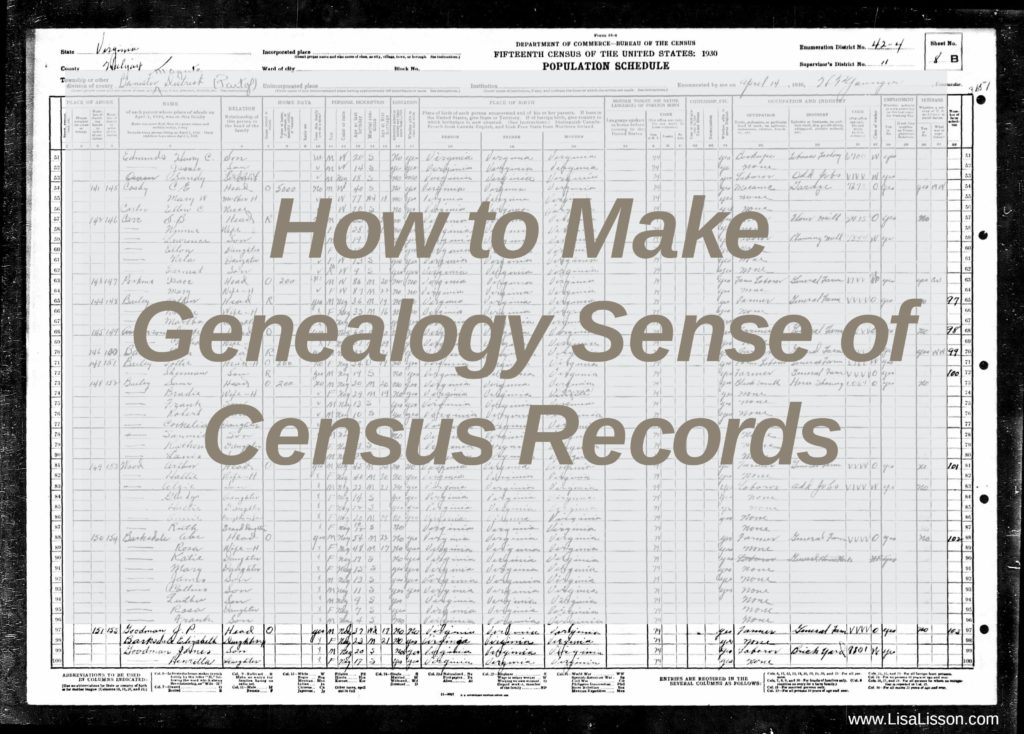 Do you find yourself returning to a census record you have already researched just to get that piece of information you missed the first time? Are you really getting all the possible information about your ancestors in your census research? I haven't. Let's research smarter.