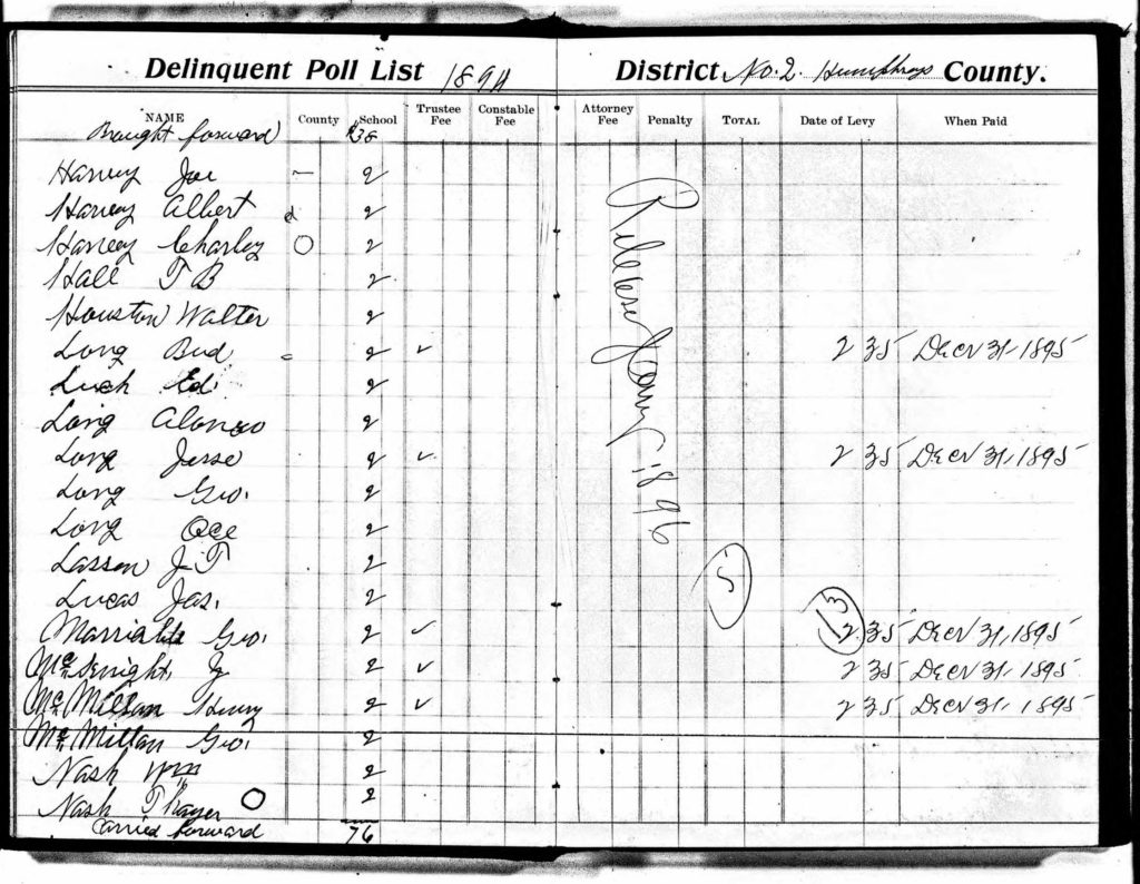 Using State Tax Lists in the absence of the 1890 census