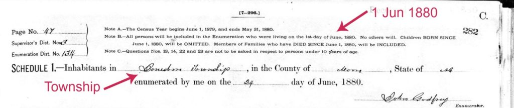 Researching the 1880 U. S. Federal census can reveal clues to jumb start your genealogy research. Take a close up look at your ancestors with these tips.