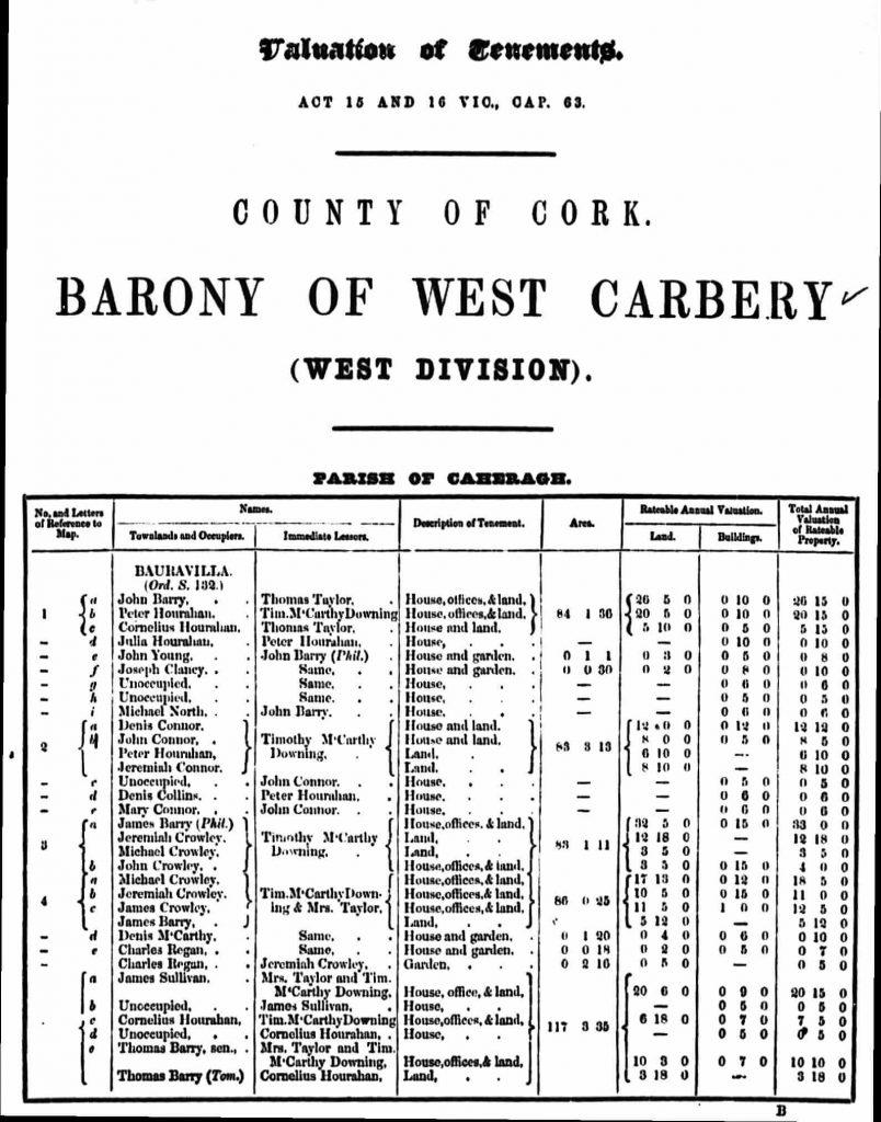 irish-genealogy-records-griffiths-valuation