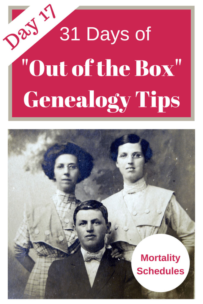 "Having trouble finding your ancestor's death date? Don't miss those mortality schedules - a real ""out of the box"" genealogy tip! #genealogtips, #ancestors #familyhistoryiss this ""out of the box"" genealogy resource! #genealogy #genealogytips #areyoumycousin #ancestors #familyhistory"