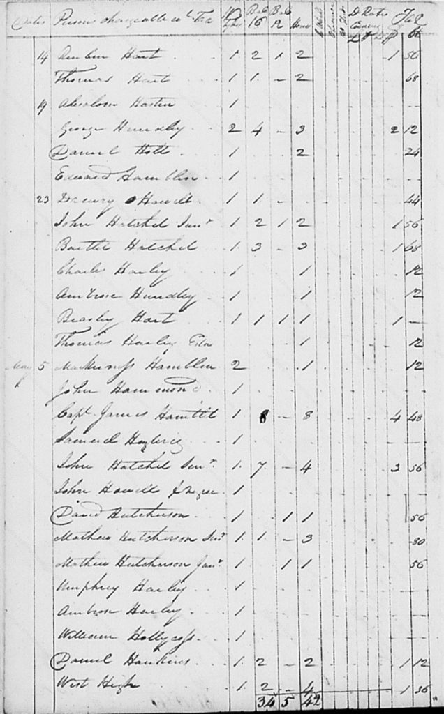 Your ancestor's tax records can serve as a substitute for the lost 1890 census record. See how you can use tax records to track your ancestors.